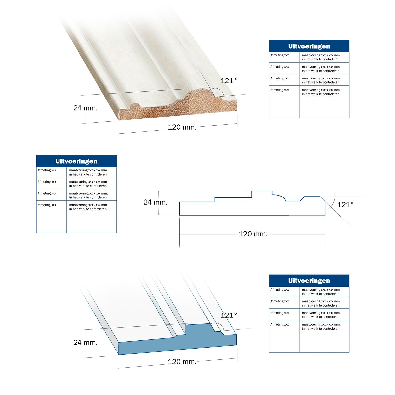 bouwproduct visualisatie